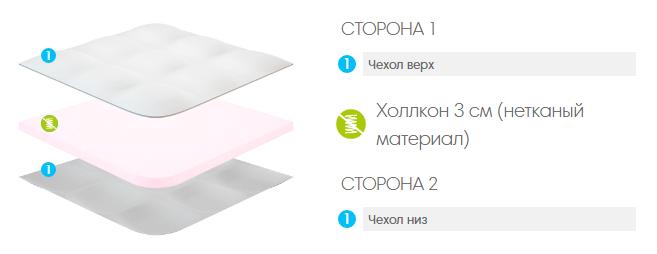 Наматрасник lonax strutto 3 купить матрасы надувные для сна одесса купить тел 0996402653